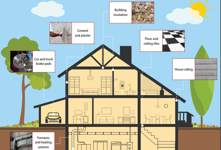 Asbestos Home Inspection Halifax